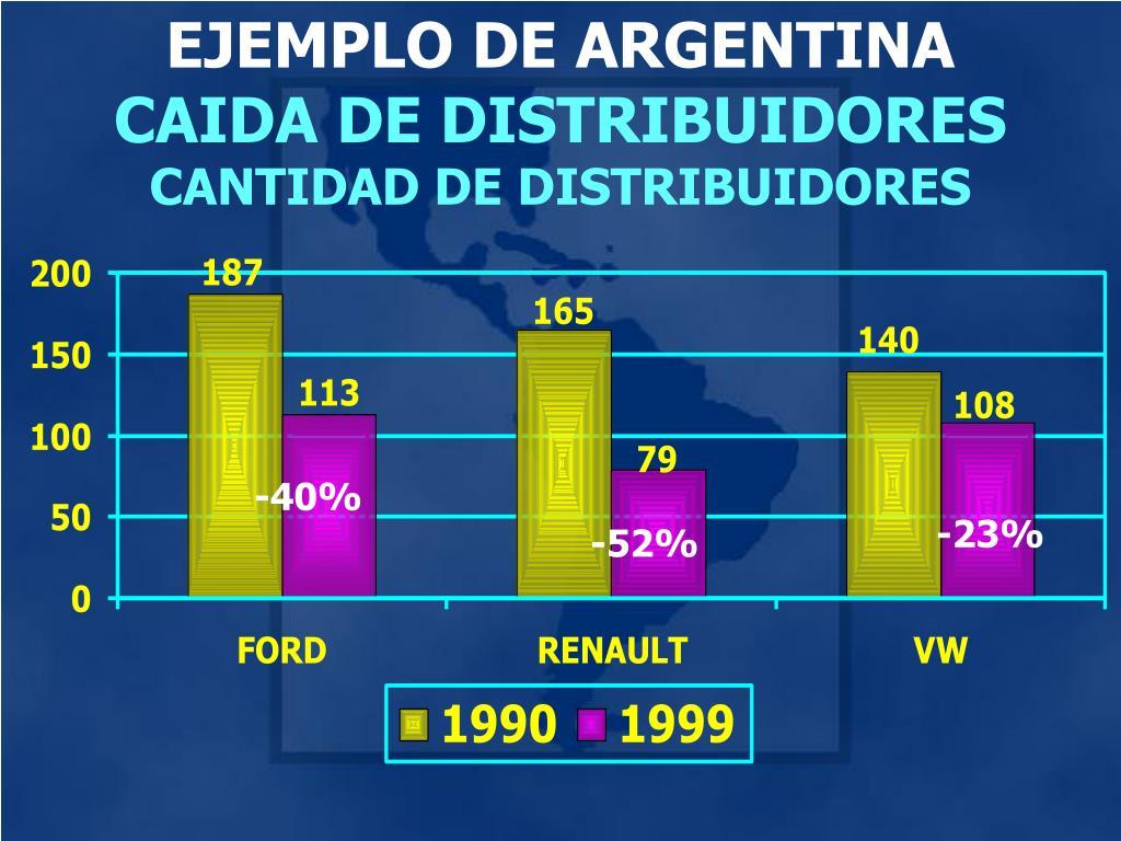 EJEMPLO DE ARGENTINA