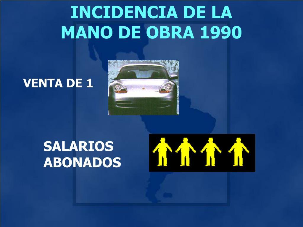 INCIDENCIA DE LA
