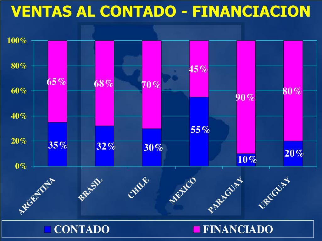 VENTAS AL CONTADO - FINANCIACION
