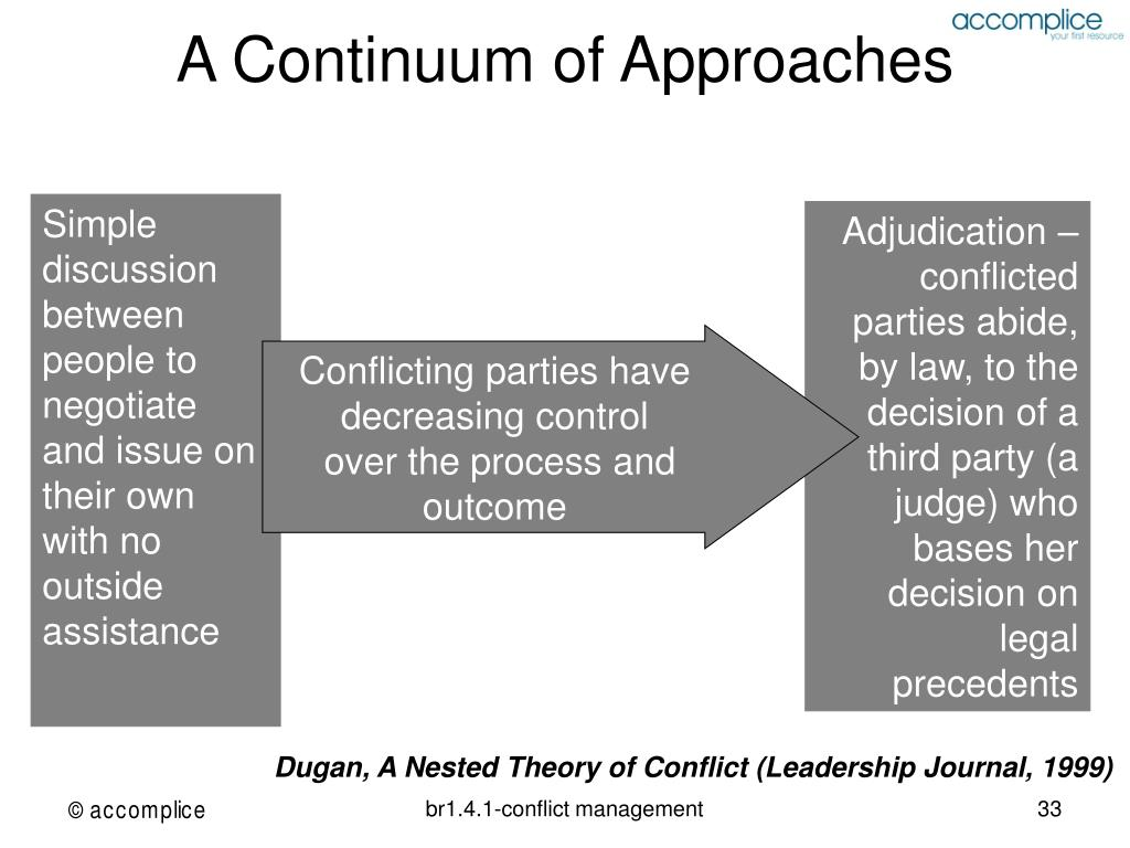 A Continuum of Approaches
