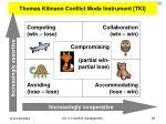 thomas kilmann conflict mode instrument tki29