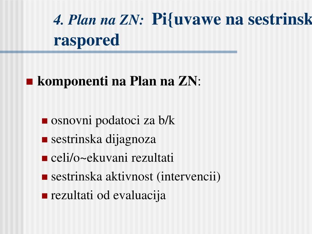 4. Plan na ZN: