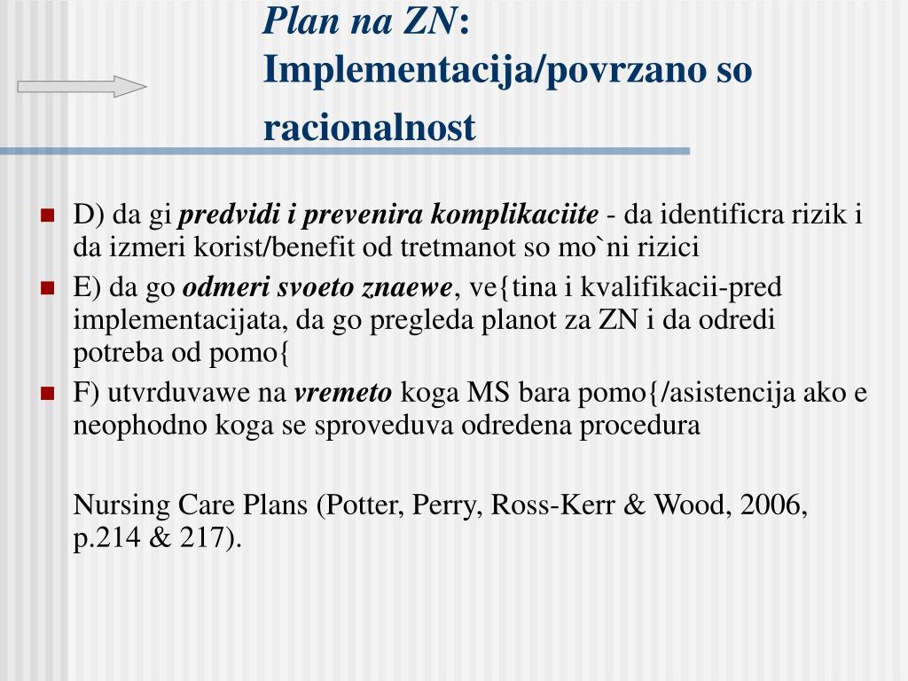 Plan na ZN