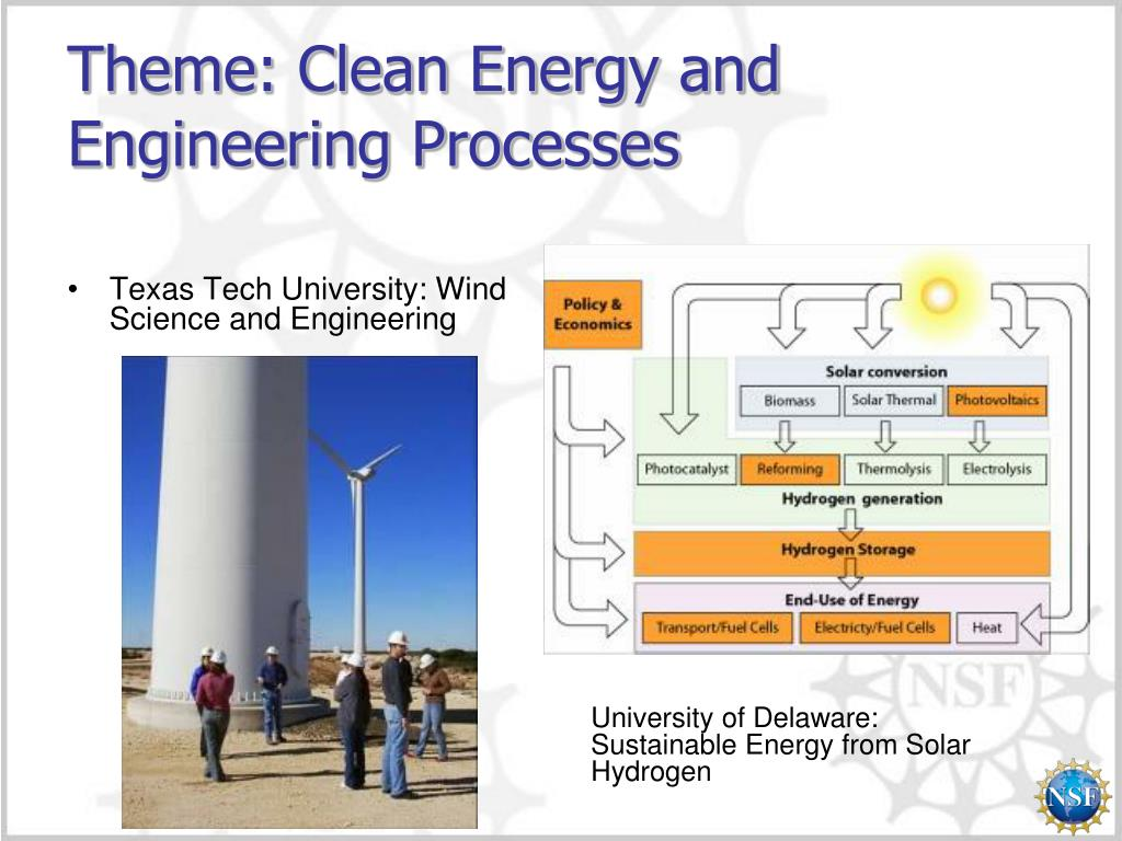 Theme: Clean Energy and Engineering Processes