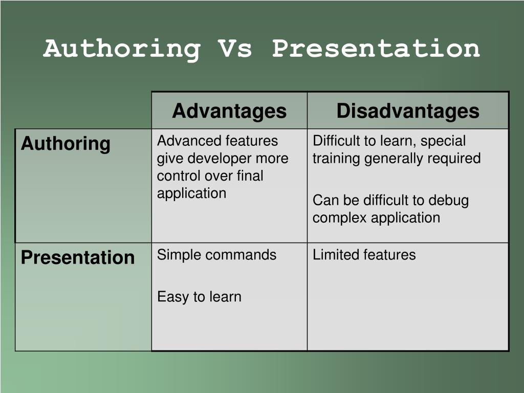 Authoring Vs Presentation