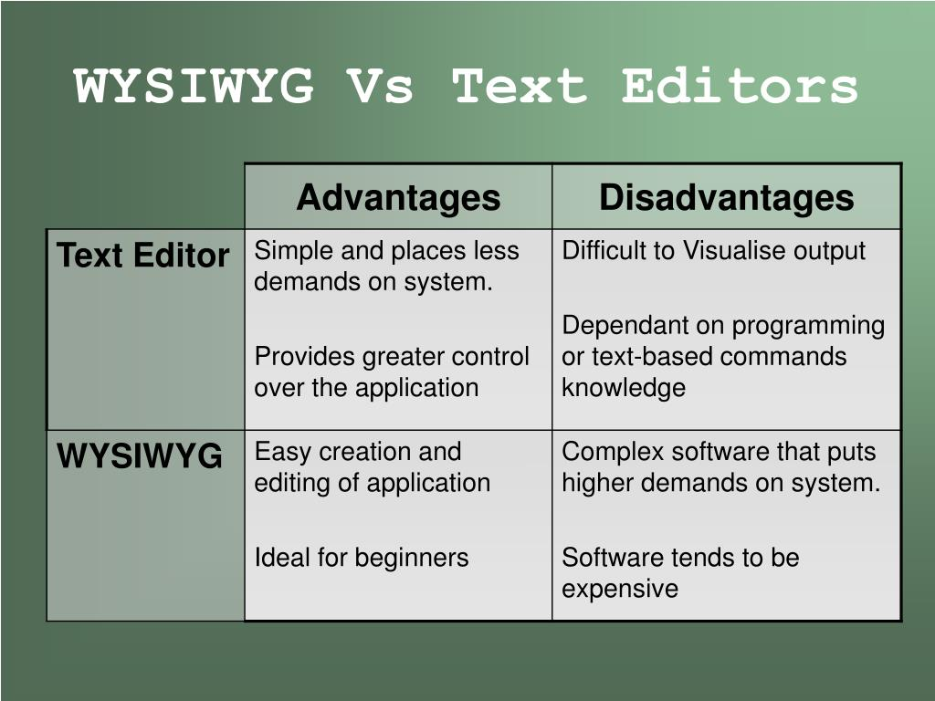 WYSIWYG Vs Text Editors