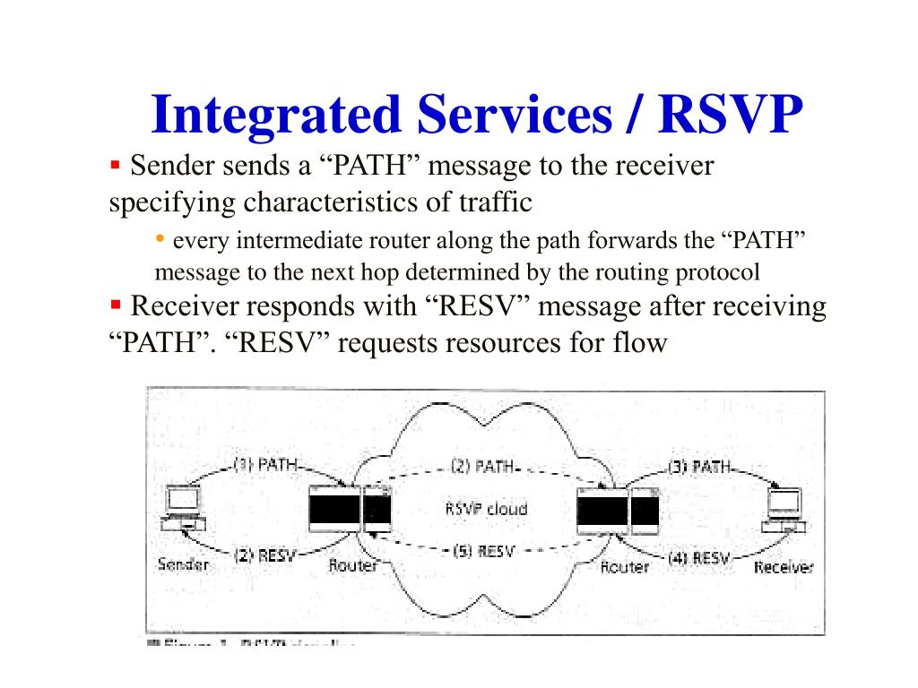 Integrated Services / RSVP