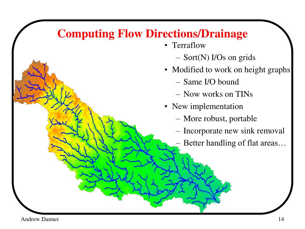 Computing Flow Directions/Drainage