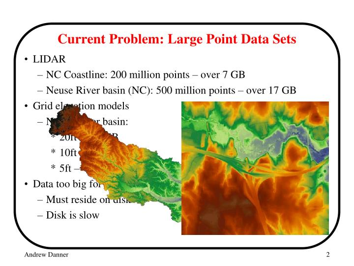 Current problem large point data sets l.jpg