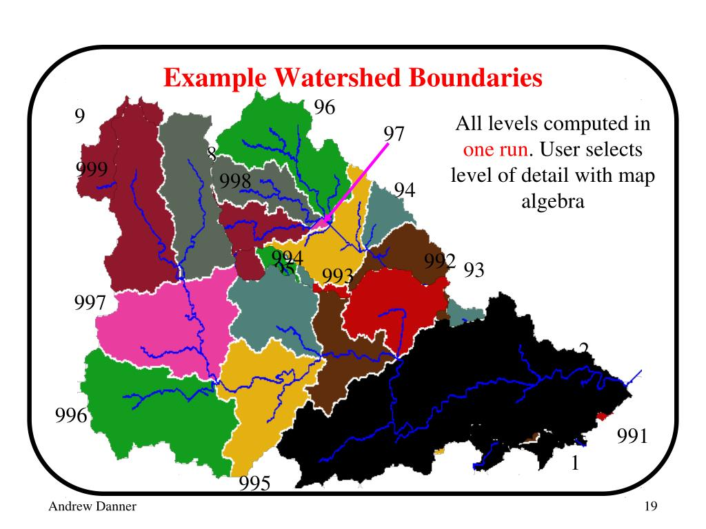 Example Watershed Boundaries