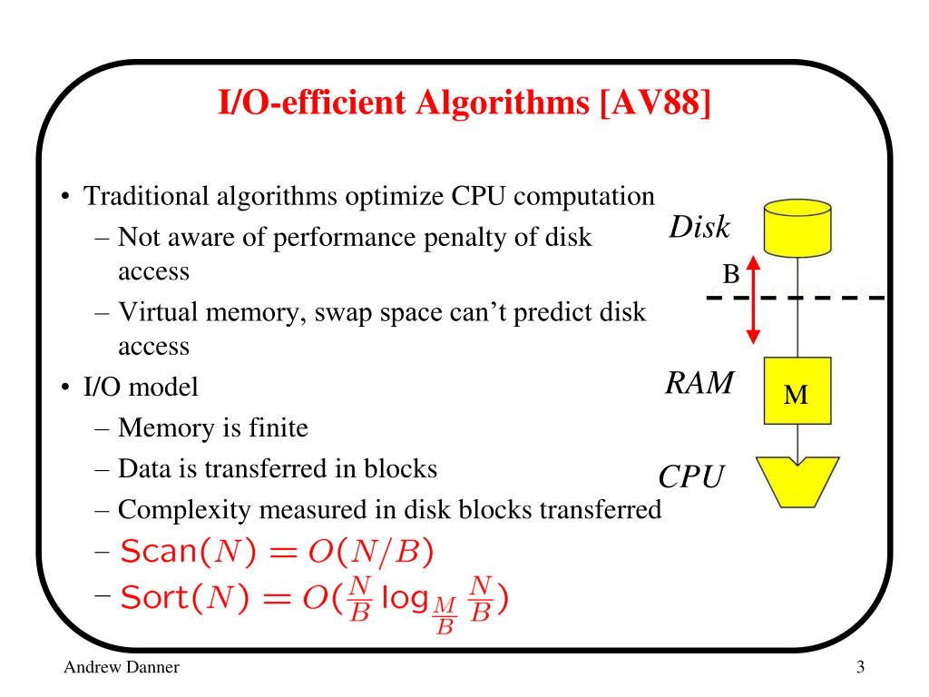 I/O-efficient Algorithms [AV88]
