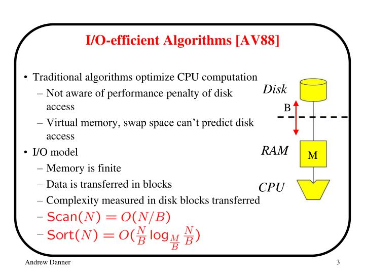 I o efficient algorithms av88 l.jpg