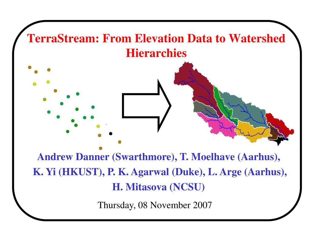 terrastream from elevation data to watershed hierarchies