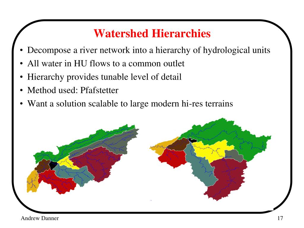 Watershed Hierarchies