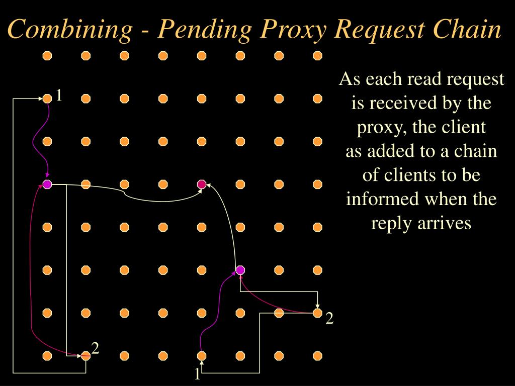 Combining - Pending Proxy Request Chain