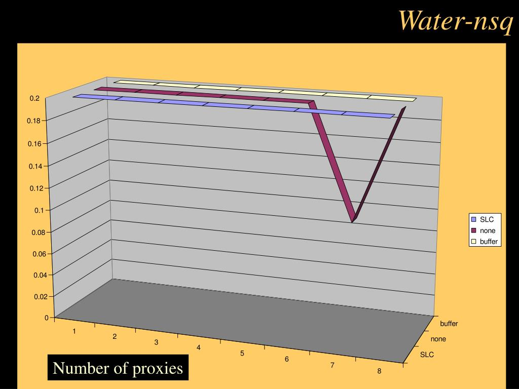 Water-nsq