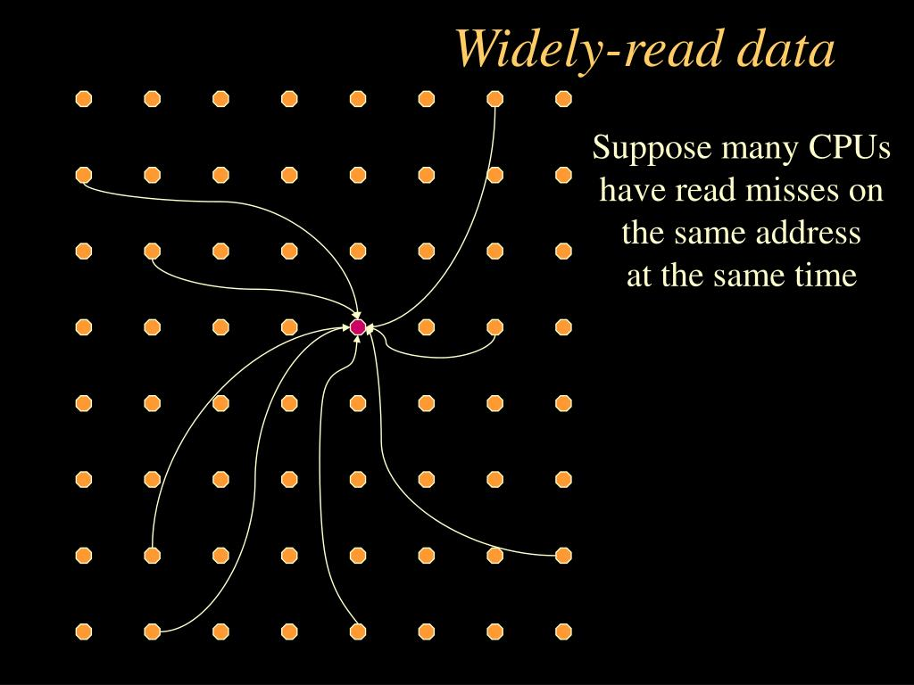Widely-read data