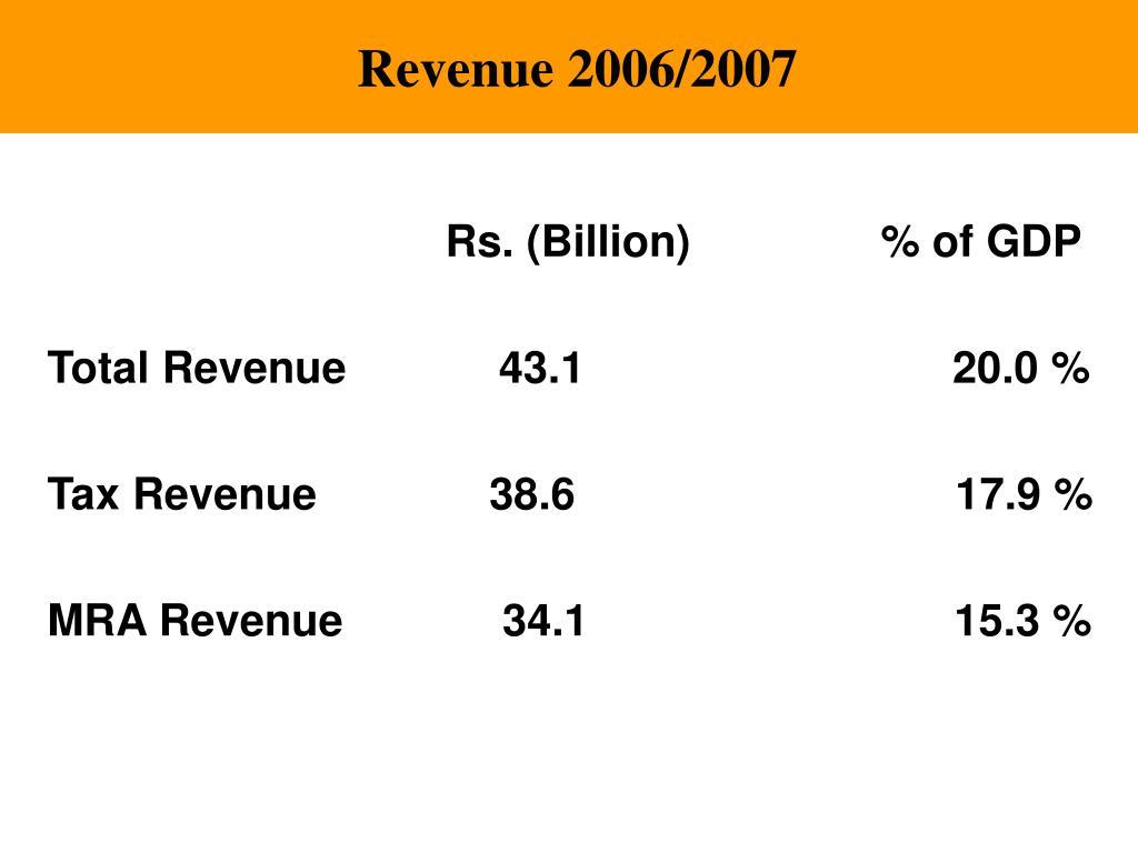 Revenue 2006/2007
