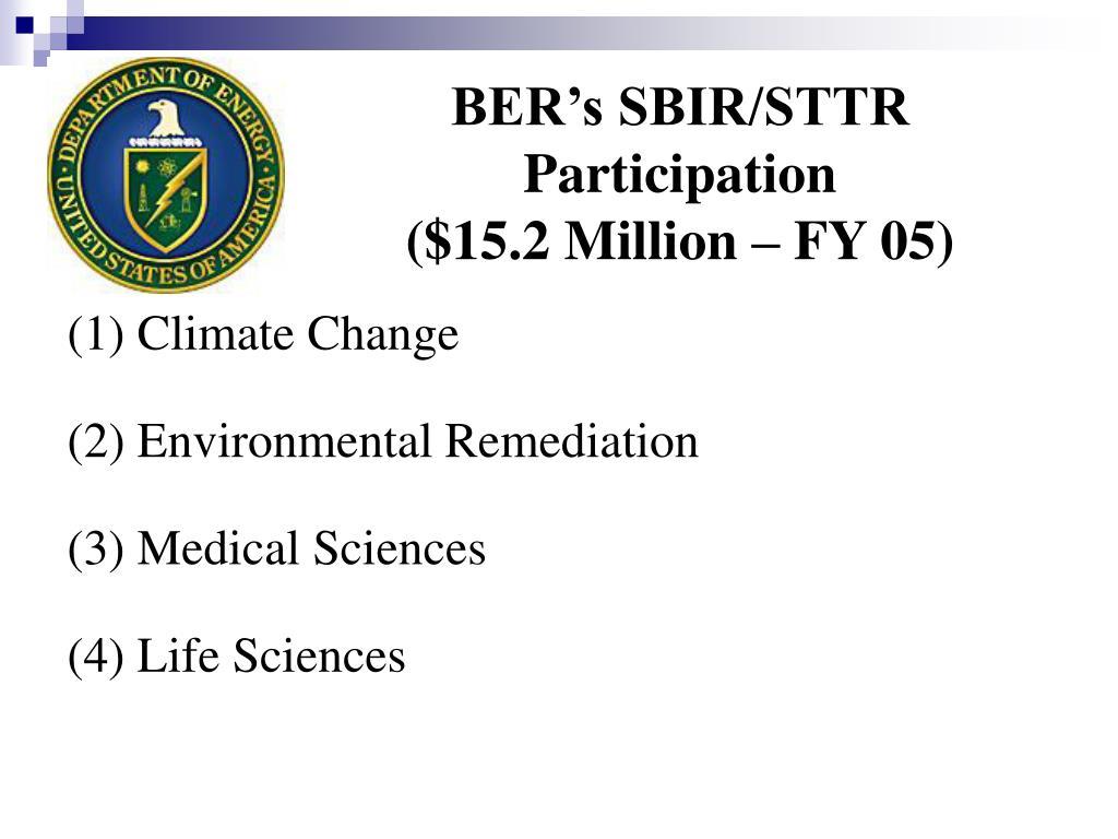 BER's SBIR/STTR