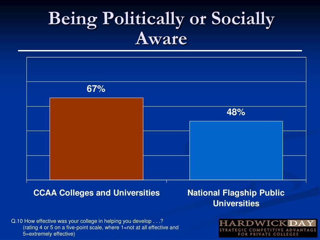 Being Politically or Socially Aware