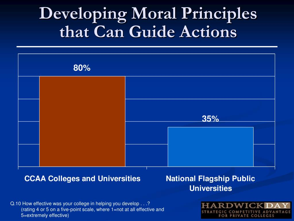 Developing Moral Principles that Can Guide Actions