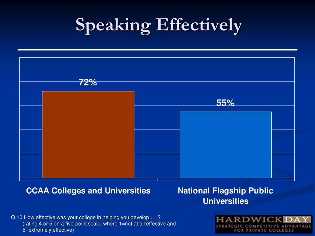Speaking Effectively