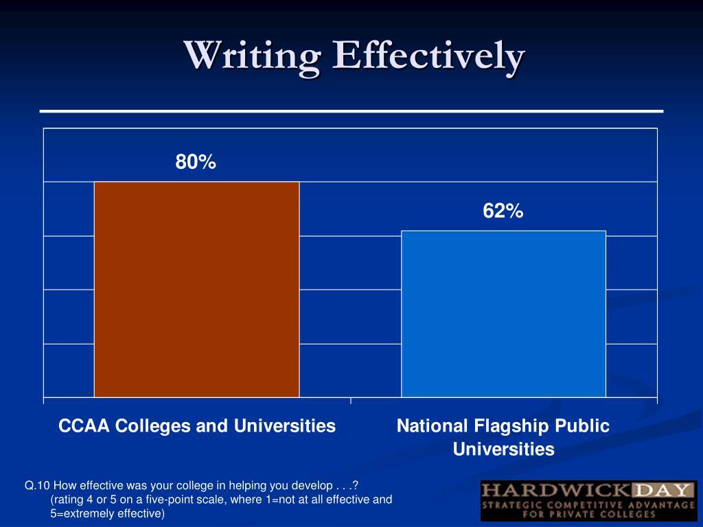 Writing Effectively