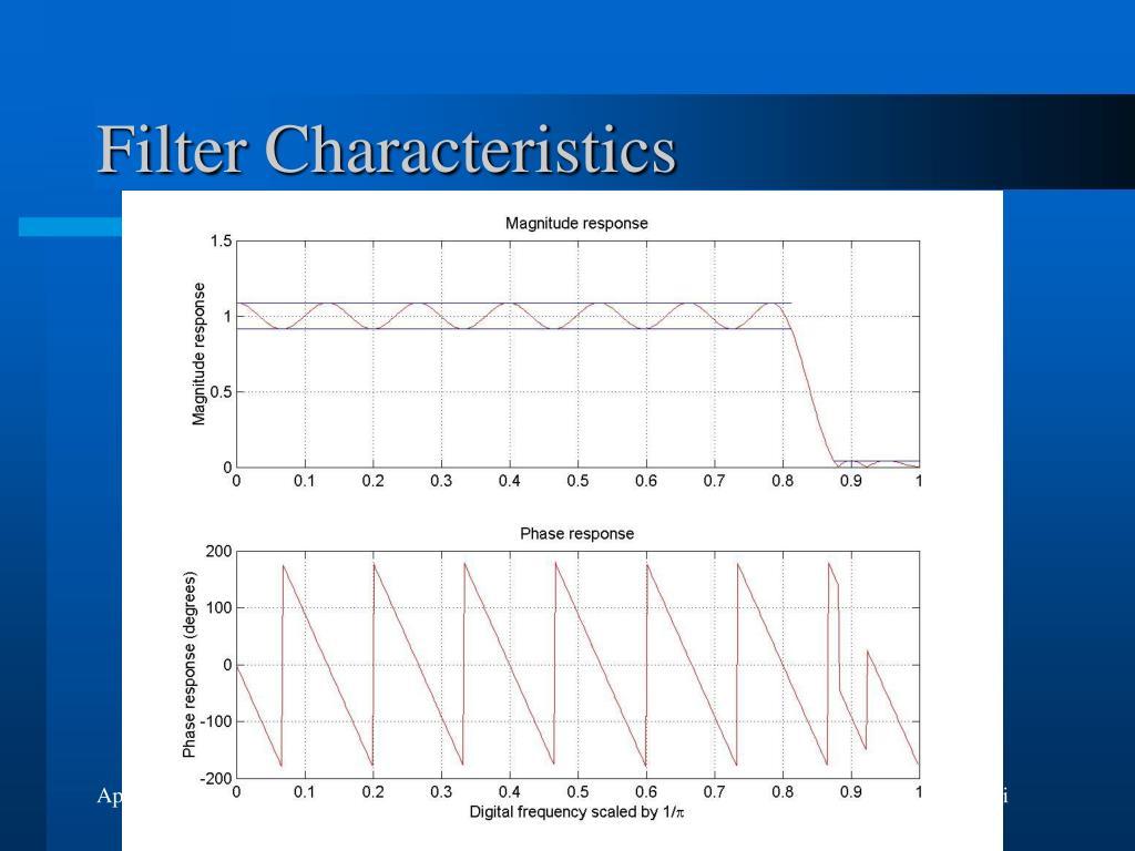 Filter Characteristics