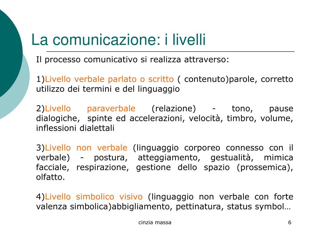 La comunicazione: i livelli