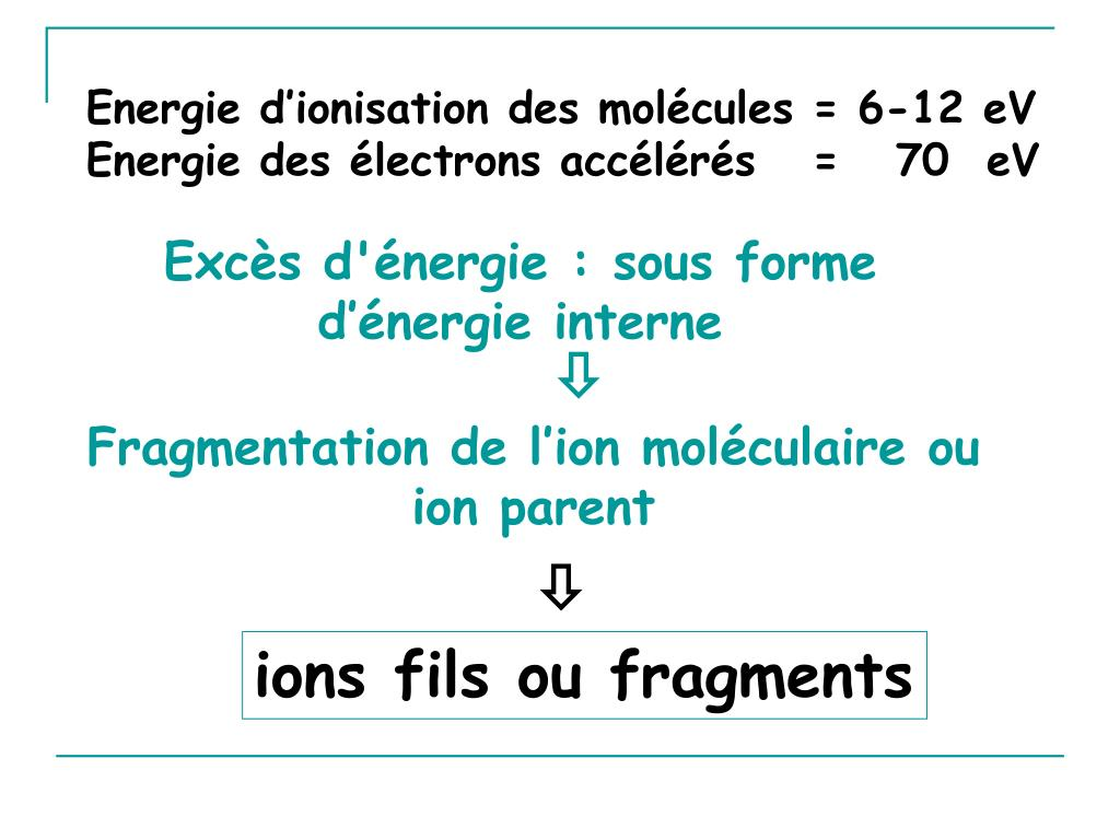 Ppt spectrometrie de masse powerpoint presentation id for Chambre d ionisation