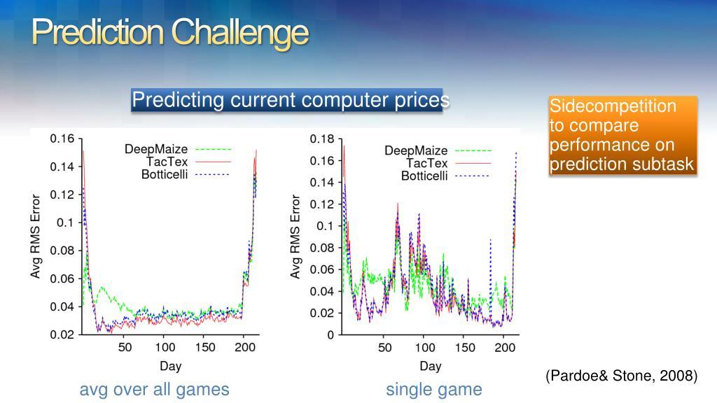 Prediction Challenge