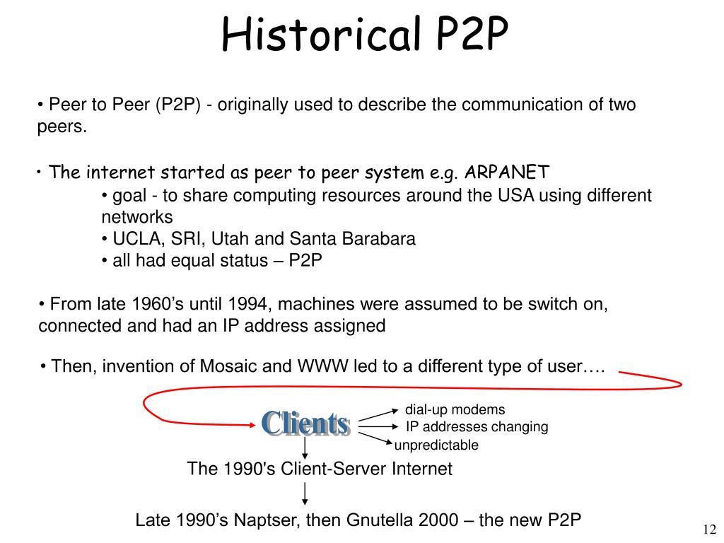 Historical P2P