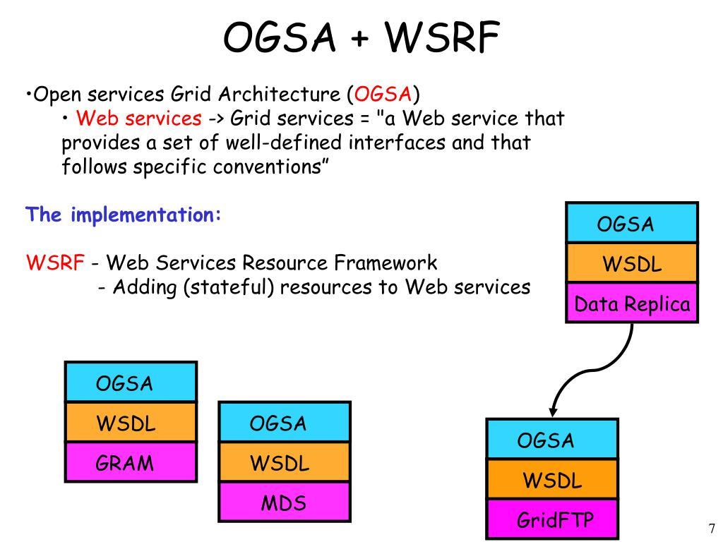 OGSA + WSRF
