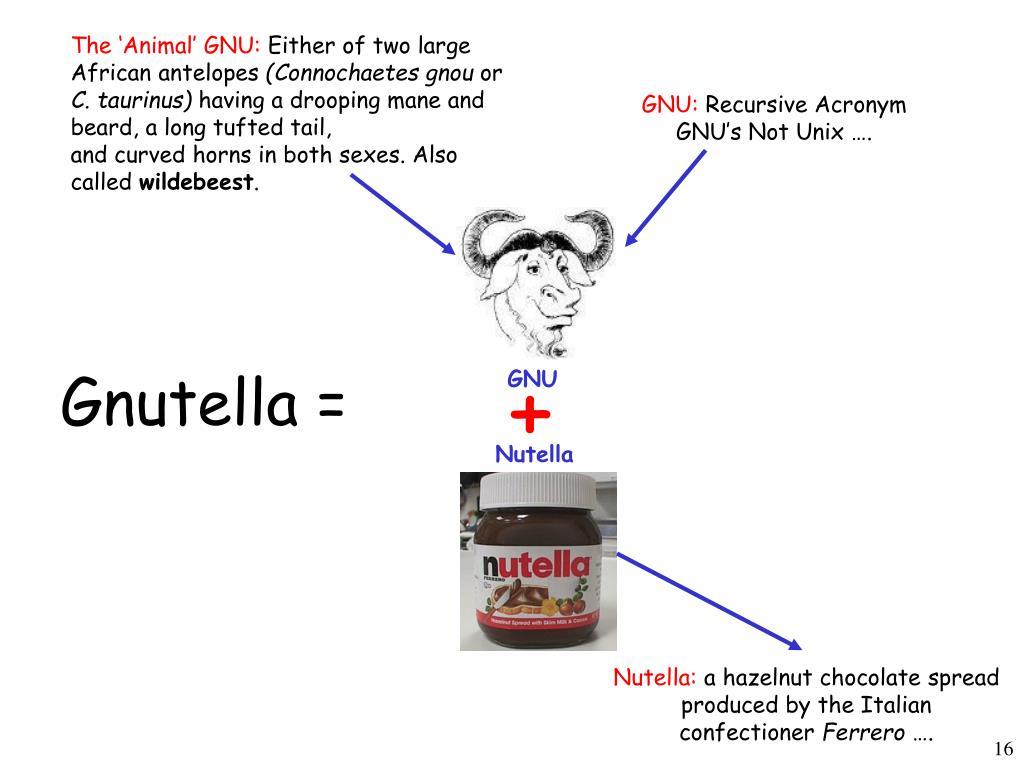 The 'Animal' GNU:
