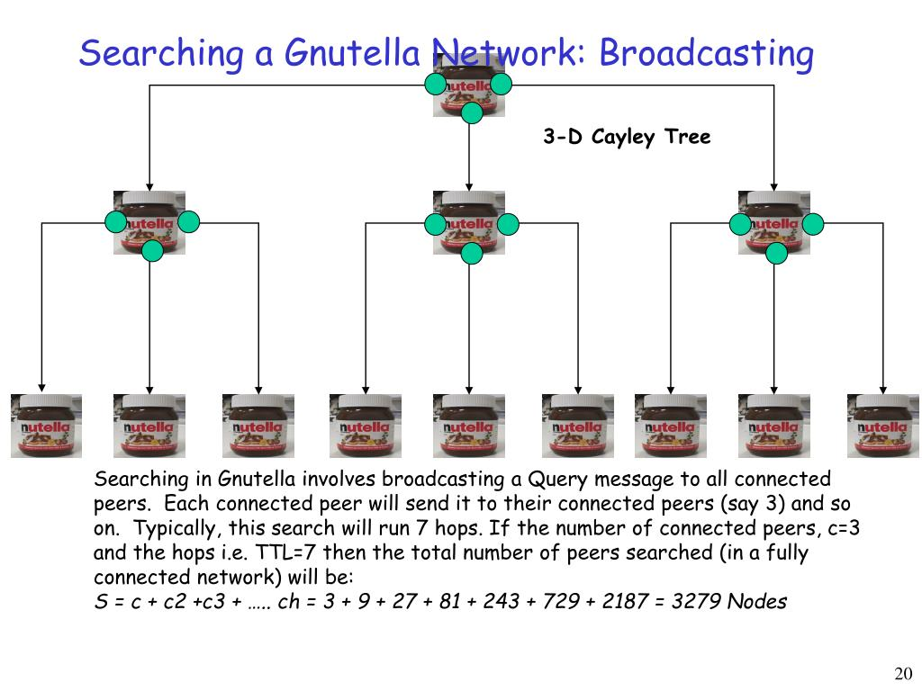 Searching a Gnutella Network: Broadcasting