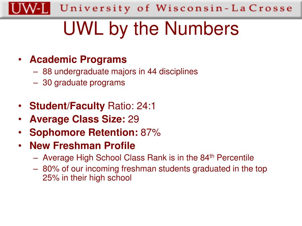 UWL by the Numbers