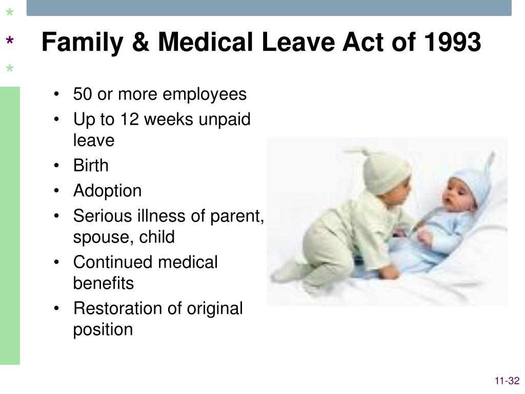 fmla of 1993 The family and medical leave act (fmla) is celebrating its 25th anniversary this  month on february 5, 1993, president bill clinton signed the.