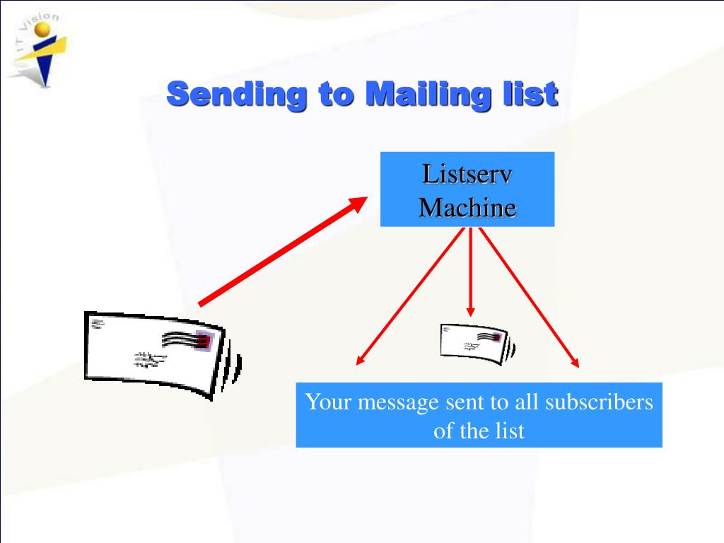 Sending to Mailing list