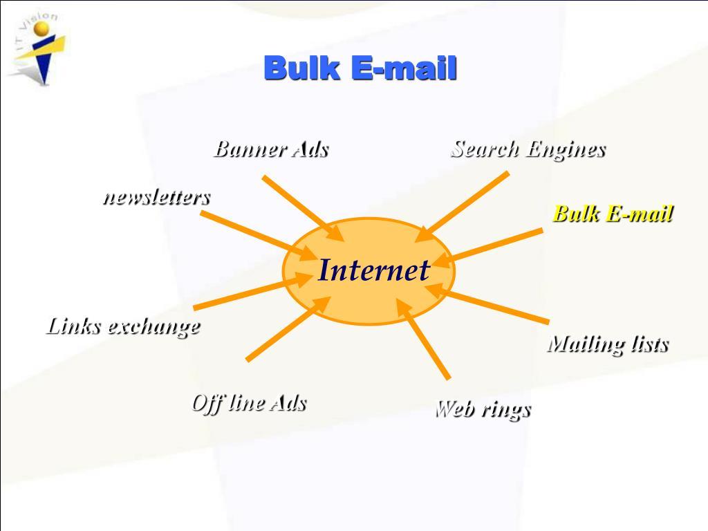Bulk E-mail