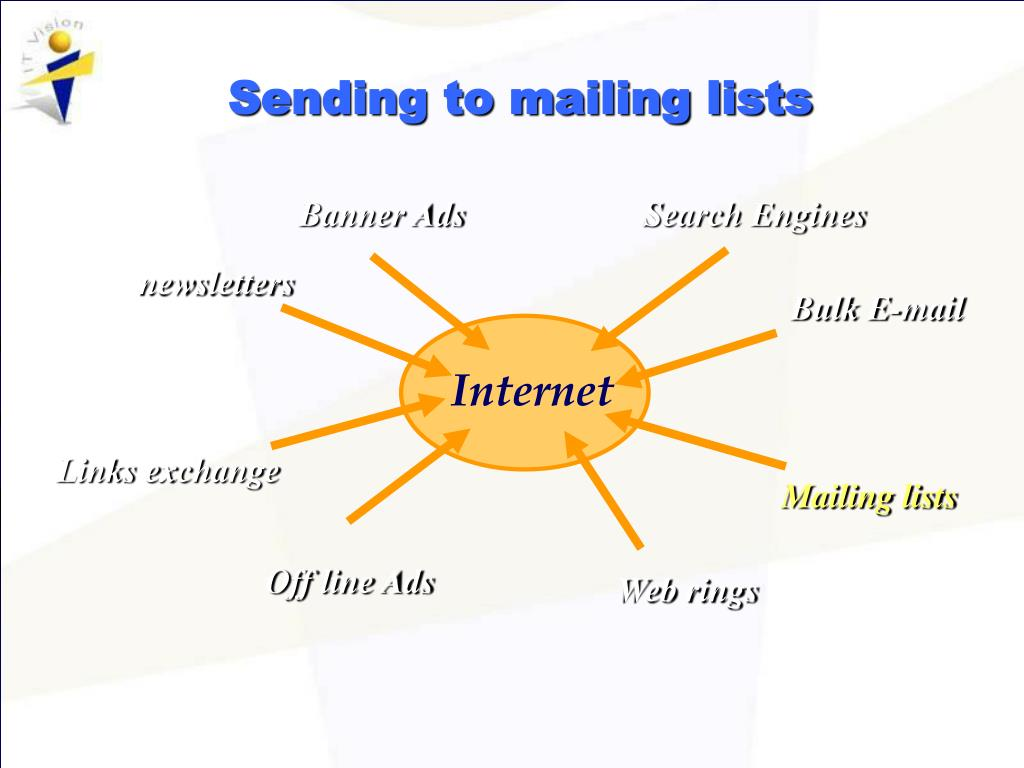 Sending to mailing lists