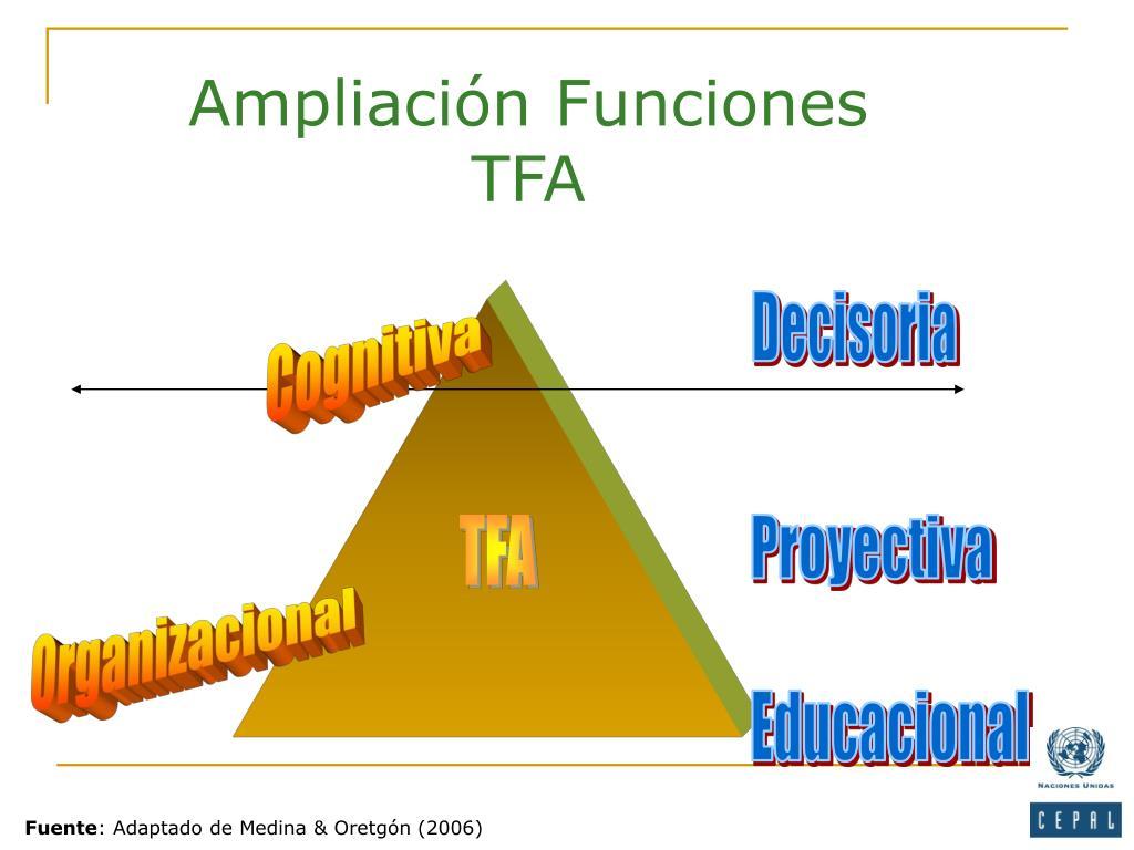 Ampliación Funciones TFA