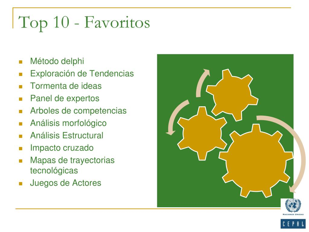 Top 10 - Favoritos