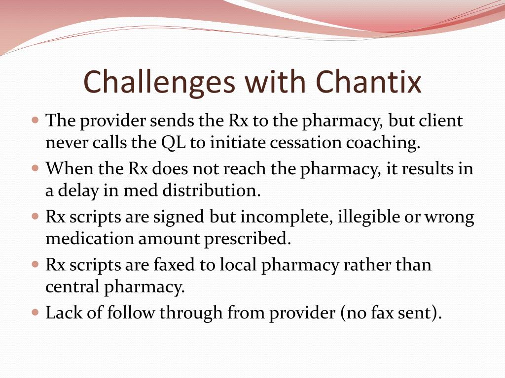 Challenges with Chantix