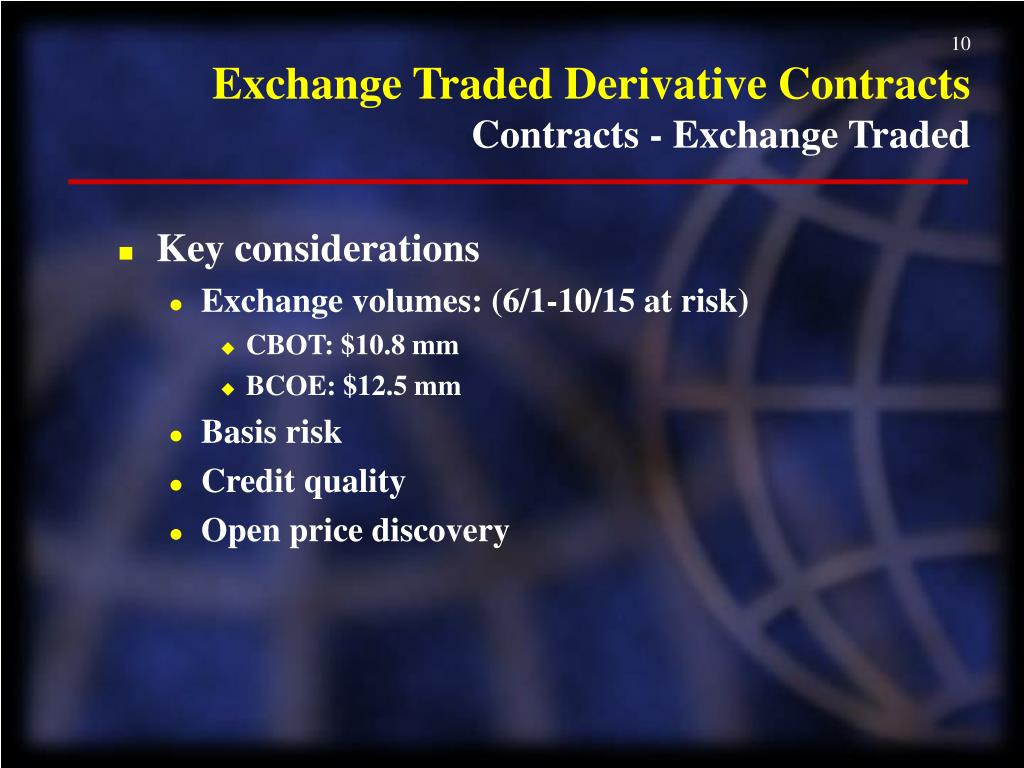 Exchange traded options list
