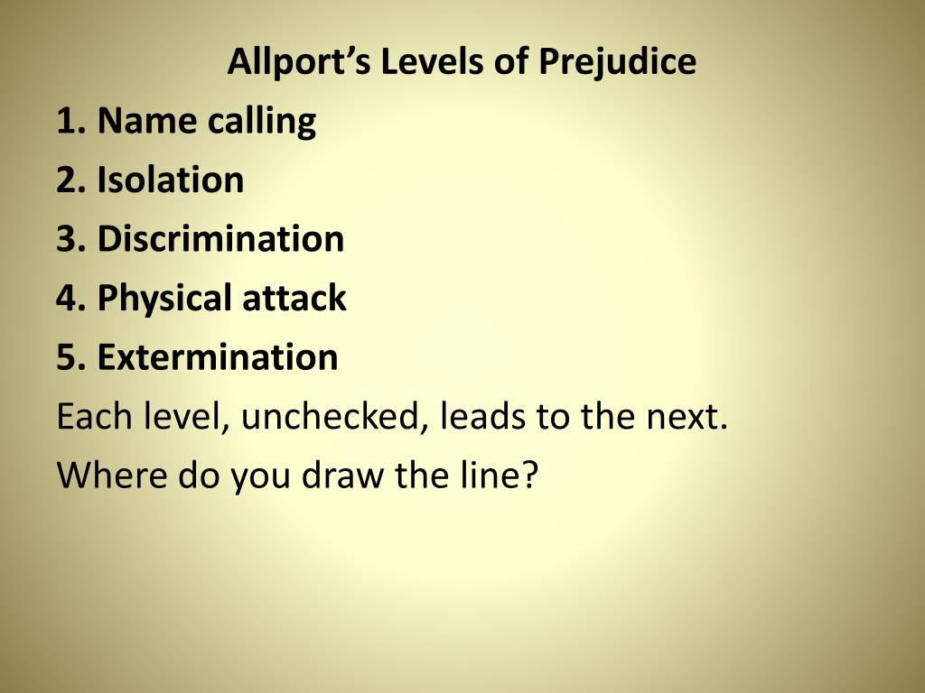 Allport's Levels of Prejudice