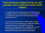 relevant factors related to drug use and pathogen load on potential human health impacts4