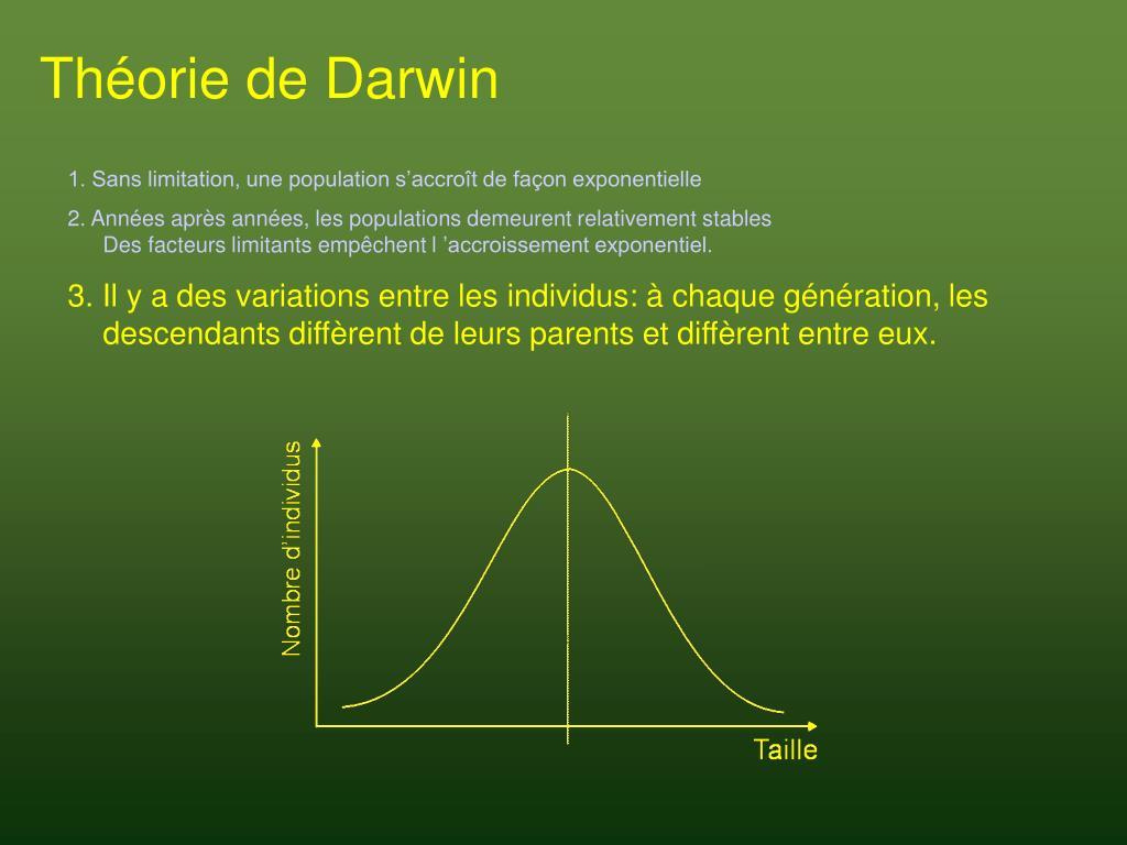 Théorie de Darwin