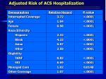 adjusted risk of acs hospitalization