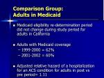 comparison group adults in medicaid