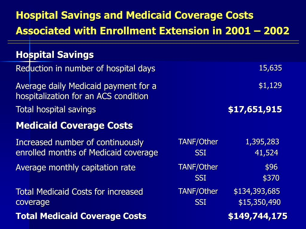 Hospital Savings and Medicaid Coverage Costs Associated with Enrollment Extension in 2001 – 2002